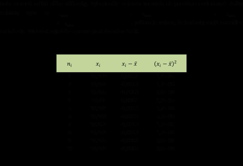 Príklad 5